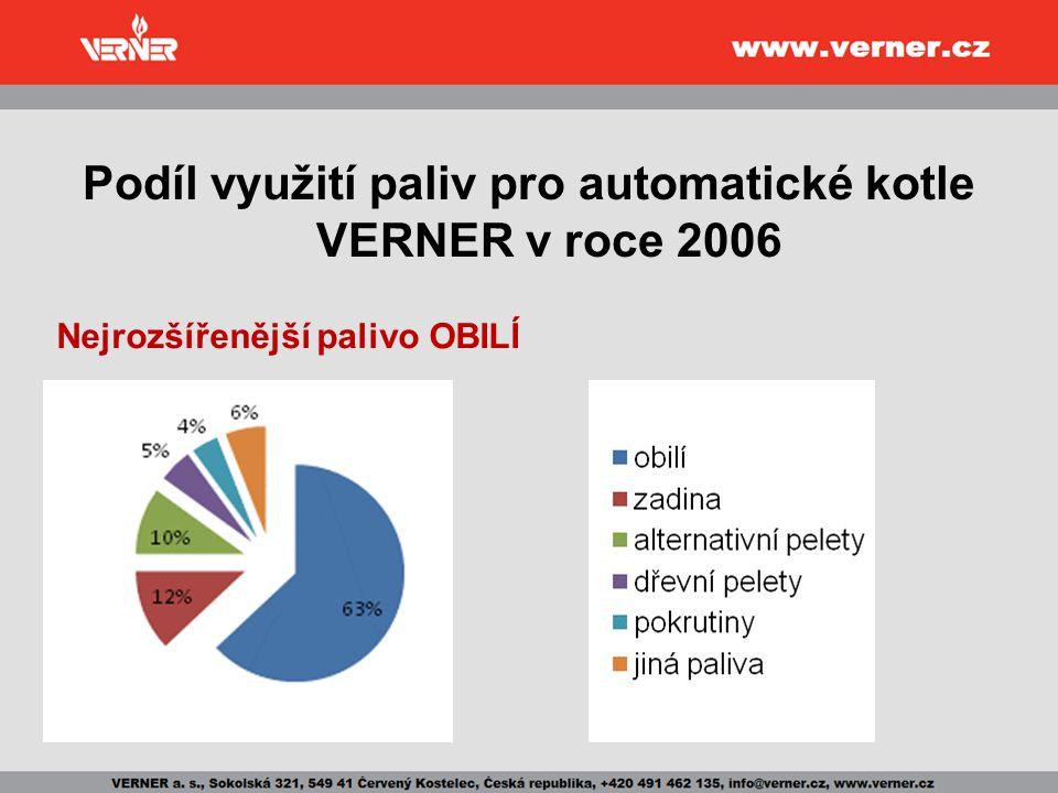 Podíl využití paliv pro automatické kotle VERNER v roce 2006