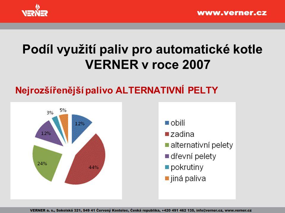 Podíl využití paliv pro automatické kotle VERNER v roce 2007