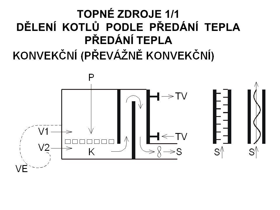 TOPNÉ ZDROJE 1/1 DĚLENÍ KOTLŮ PODLE PŘEDÁNÍ TEPLA PŘEDÁNÍ TEPLA