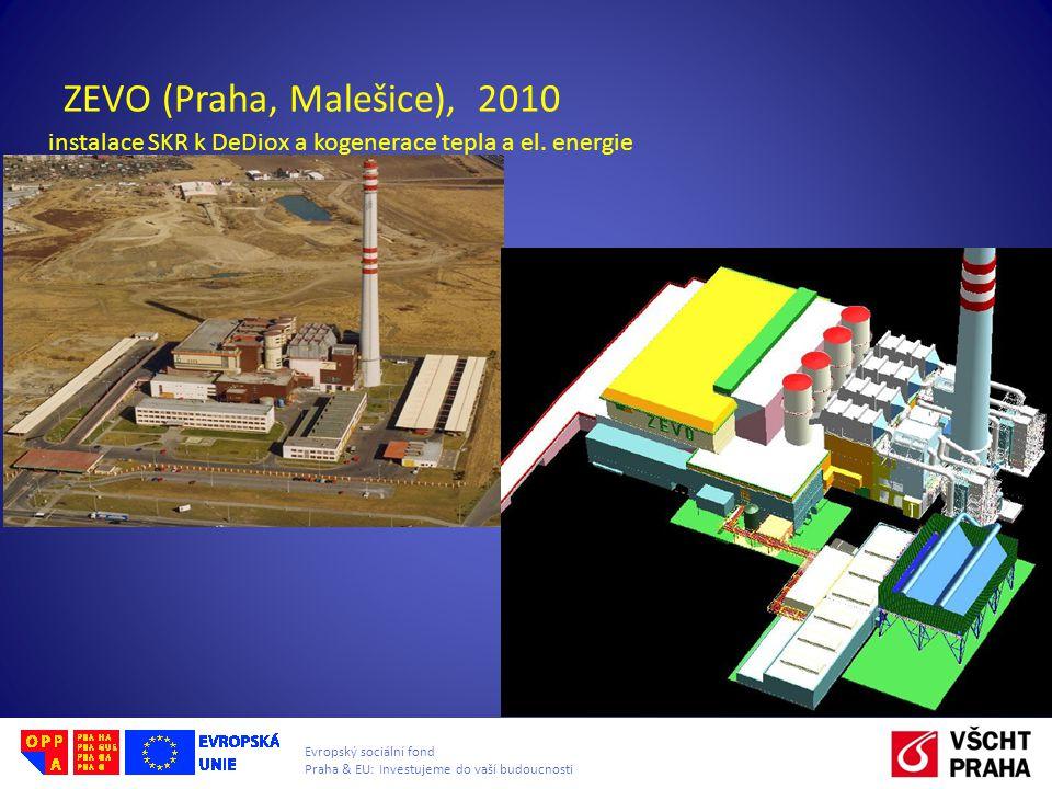 ZEVO (Praha, Malešice), 2010 instalace SKR k DeDiox a kogenerace tepla a el. energie