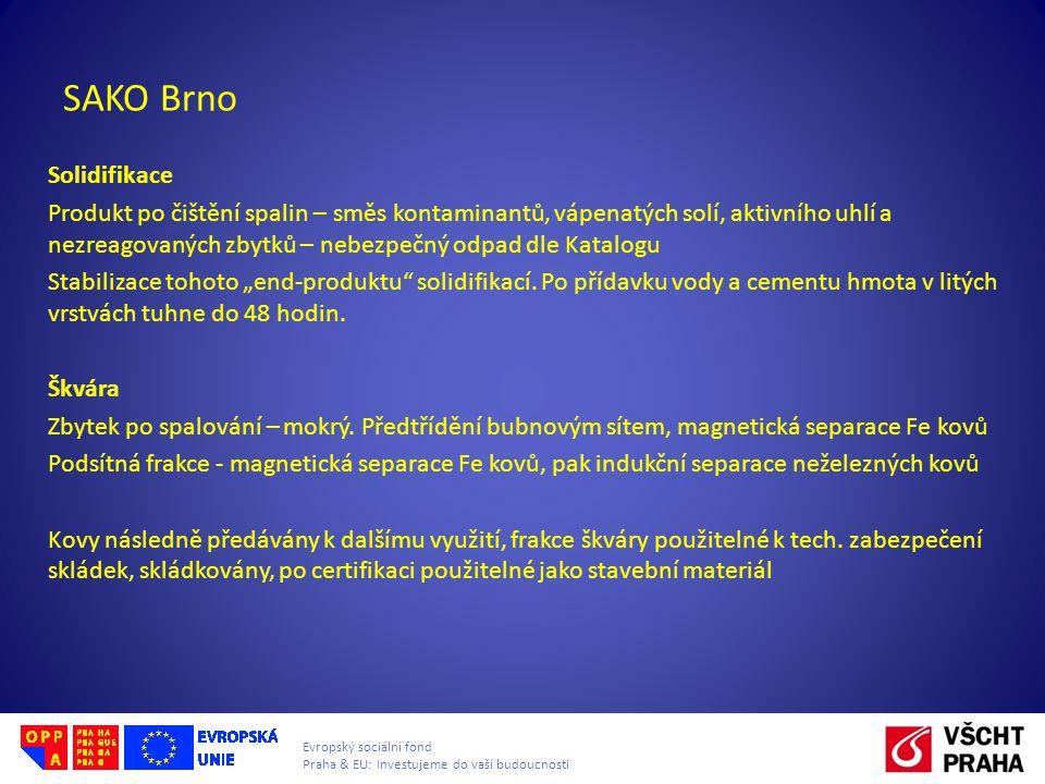 SAKO Brno