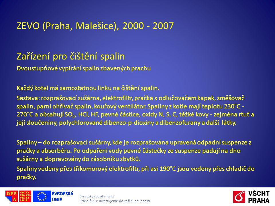 ZEVO (Praha, Malešice), 2000 - 2007