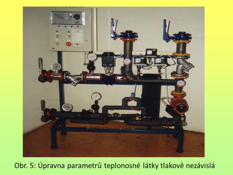Obr. 5: Úpravna parametrů teplonosné látky tlakově nezávislá