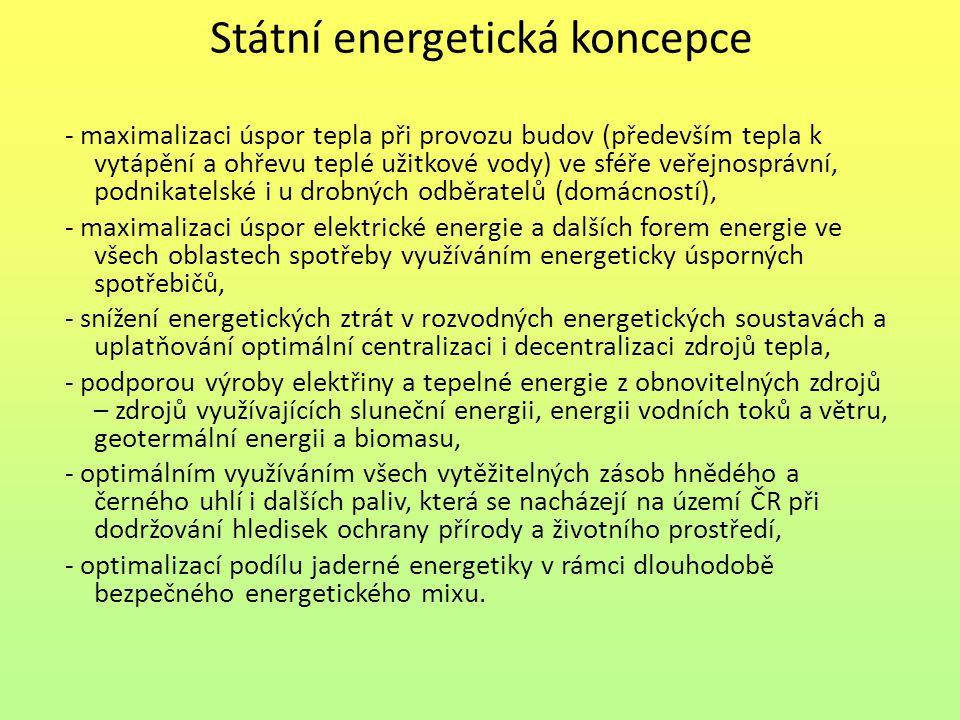 Státní energetická koncepce