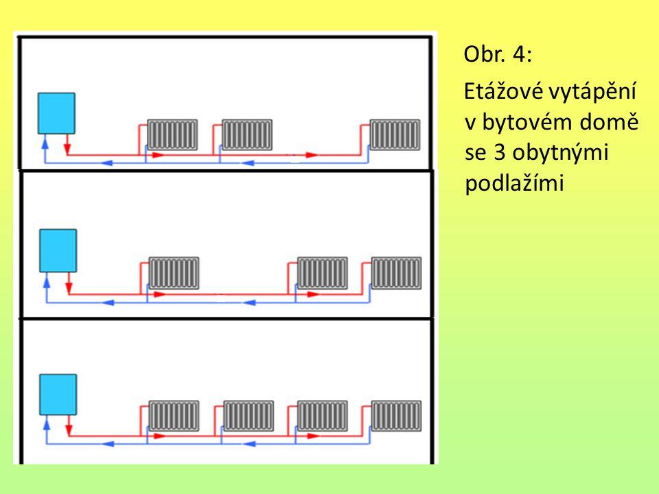 Obr. 4: Etážové vytápění v bytovém domě se 3 obytnými podlažími