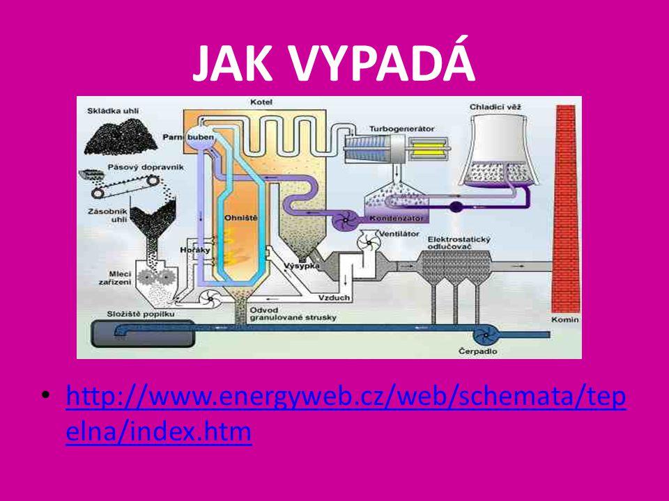 JAK VYPADÁ http://www.energyweb.cz/web/schemata/tepelna/index.htm