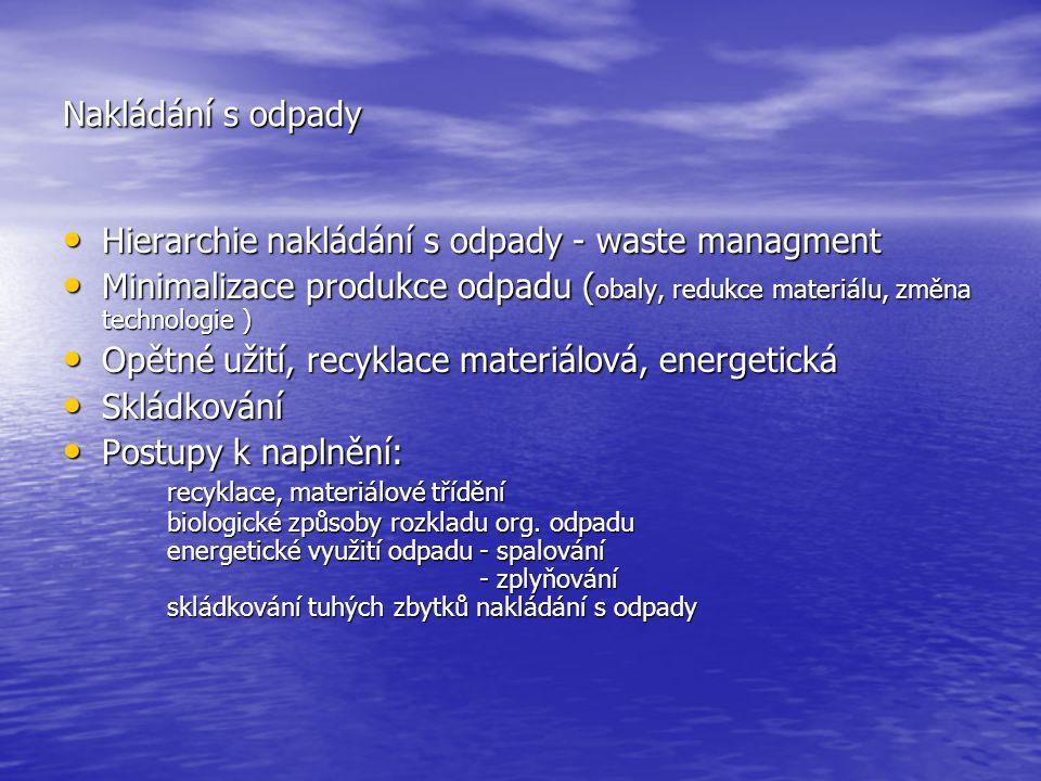 Nakládání s odpady Hierarchie nakládání s odpady - waste managment. Minimalizace produkce odpadu (obaly, redukce materiálu, změna technologie )