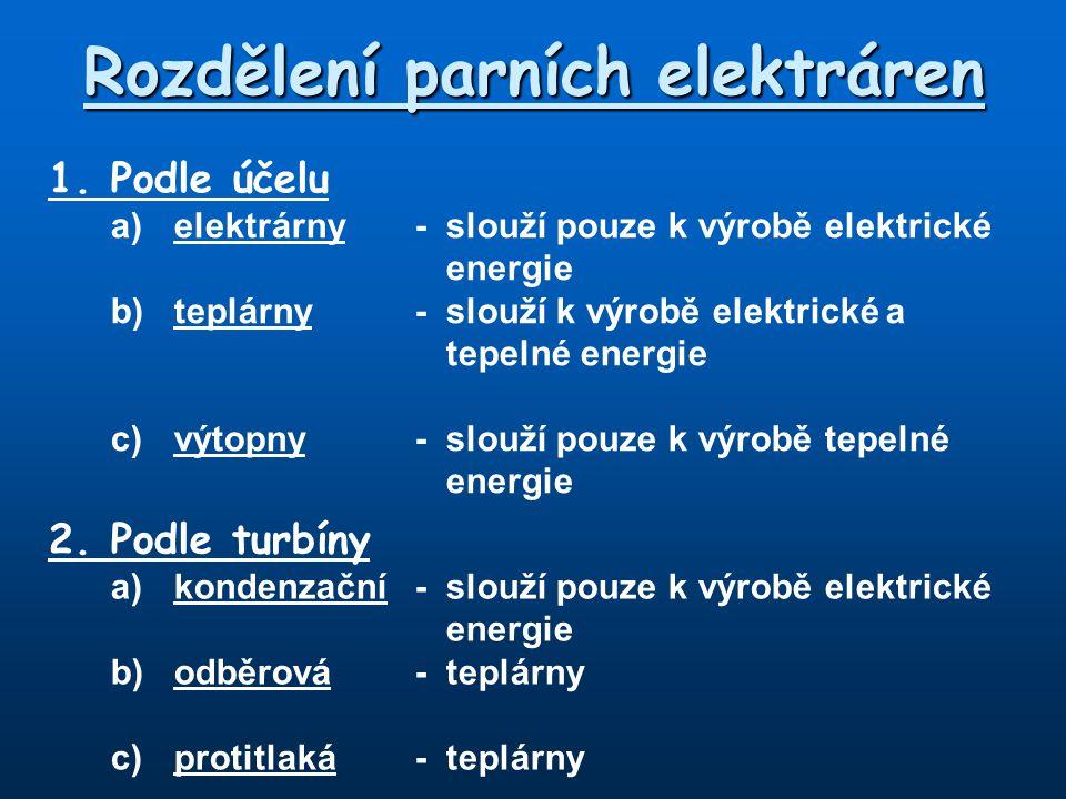 Rozdělení parních elektráren