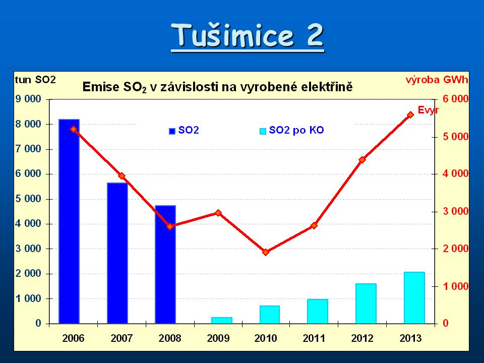 Tušimice 2