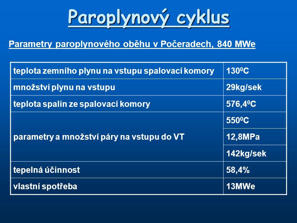 Paroplynový cyklus Parametry paroplynového oběhu v Počeradech, 840 MWe