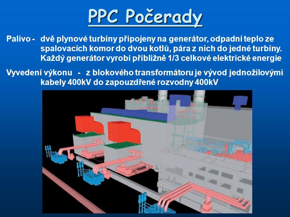PPC Počerady