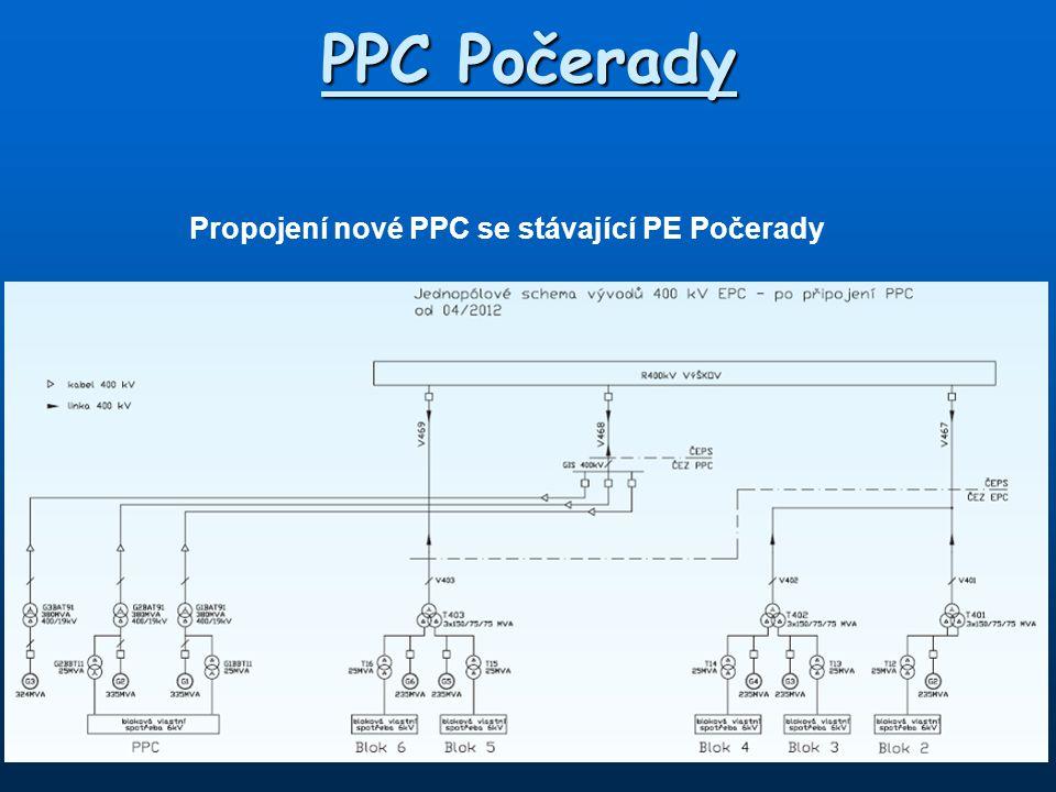 PPC Počerady Propojení nové PPC se stávající PE Počerady