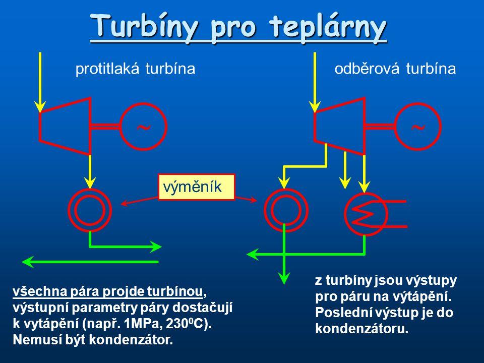 Turbíny pro teplárny   protitlaká turbína odběrová turbína výměník