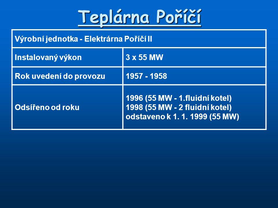 Teplárna Poříčí Výrobní jednotka - Elektrárna Poříčí II