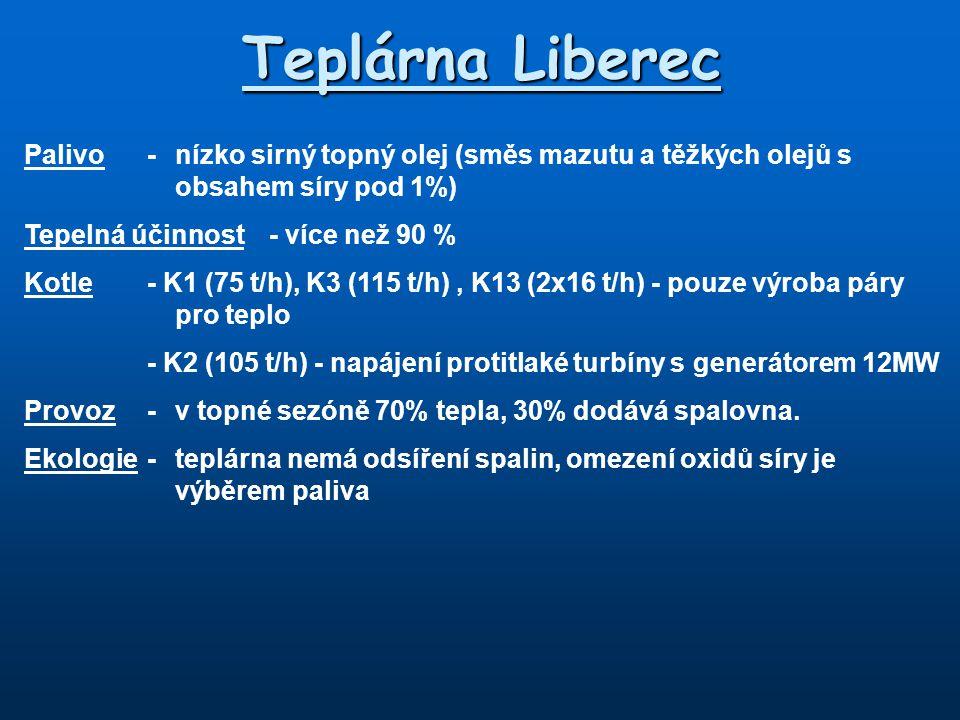 Teplárna Liberec Palivo - nízko sirný topný olej (směs mazutu a těžkých olejů s obsahem síry pod 1%)