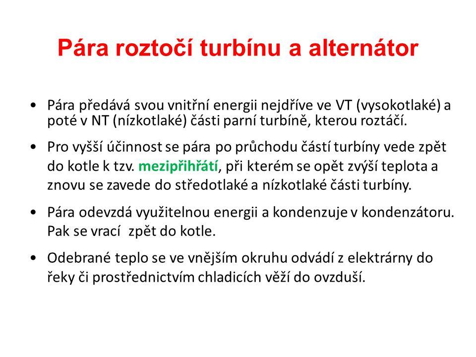 Pára roztočí turbínu a alternátor