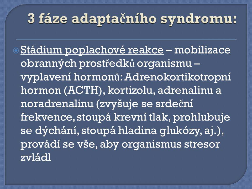 3 fáze adaptačního syndromu: