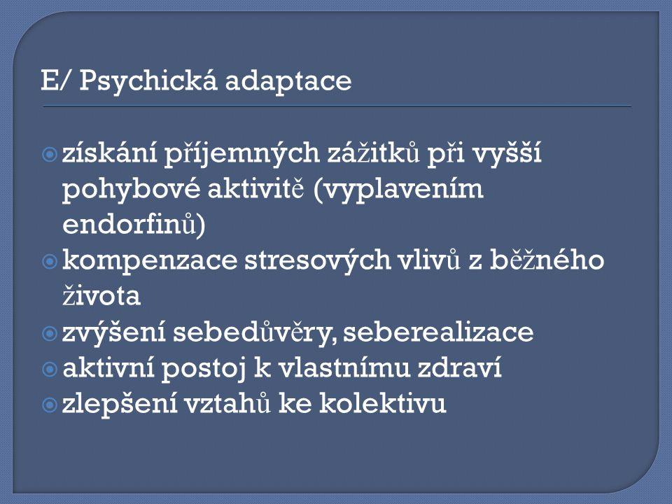 E/ Psychická adaptace získání příjemných zážitků při vyšší pohybové aktivitě (vyplavením endorfinů)