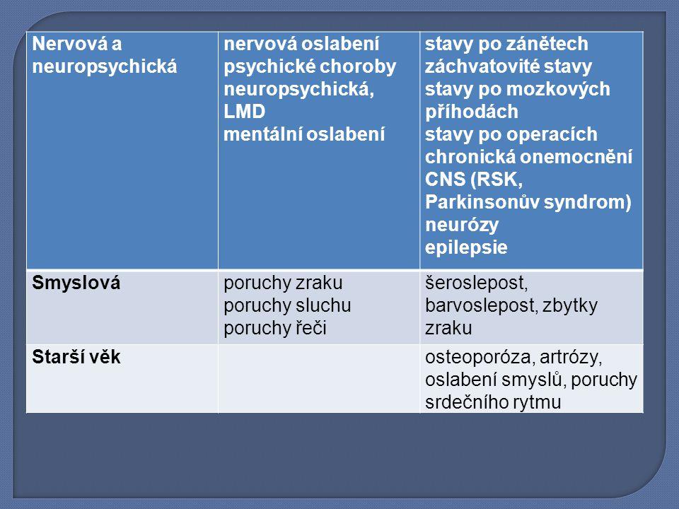 Nervová a neuropsychická. nervová oslabení. psychické choroby. neuropsychická, LMD. mentální oslabení.