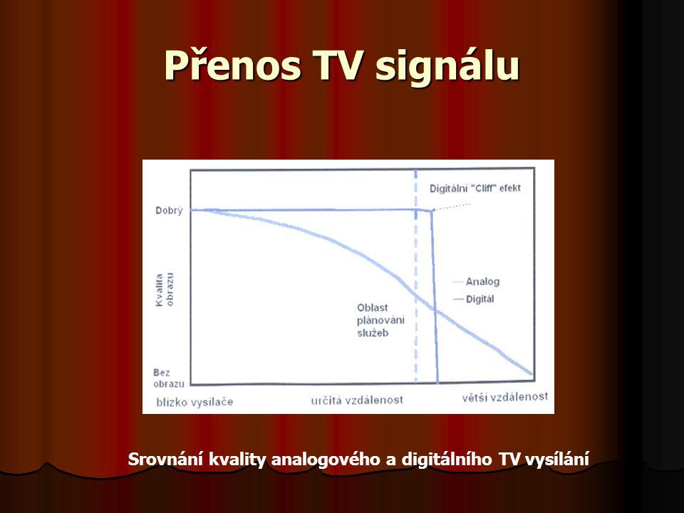 Přenos TV signálu Srovnání kvality analogového a digitálního TV vysílání