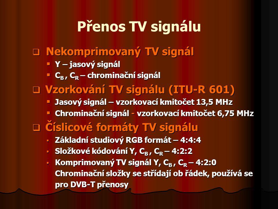 Přenos TV signálu Nekomprimovaný TV signál