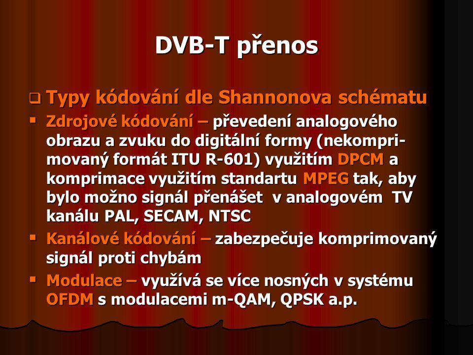 DVB-T přenos Typy kódování dle Shannonova schématu