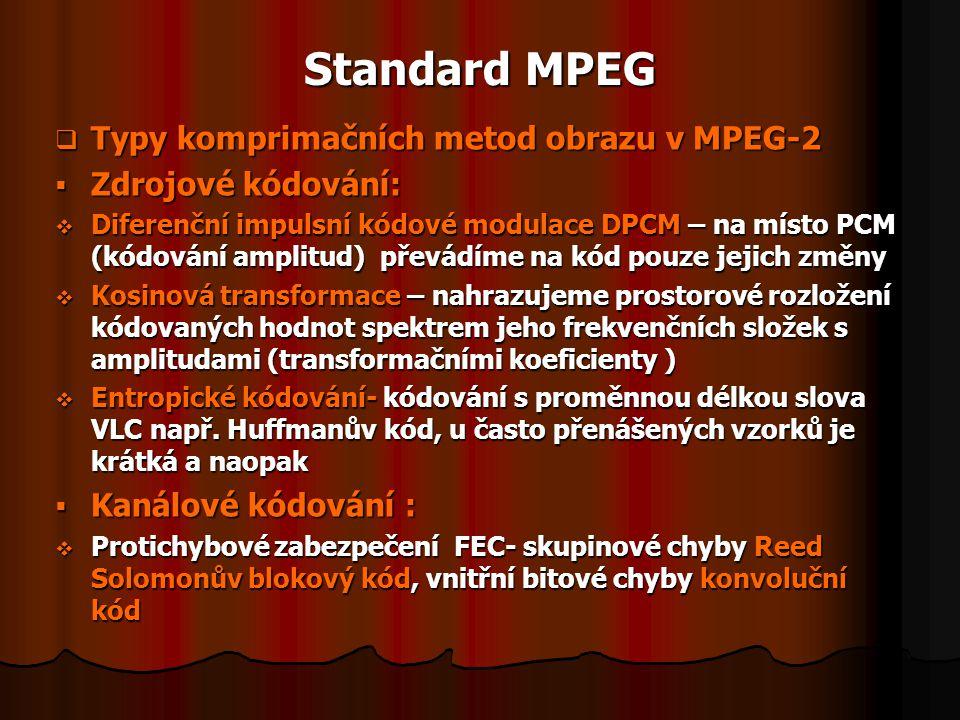Standard MPEG Typy komprimačních metod obrazu v MPEG-2