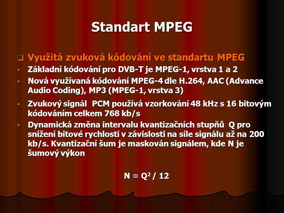 Standart MPEG Využitá zvuková kódování ve standartu MPEG