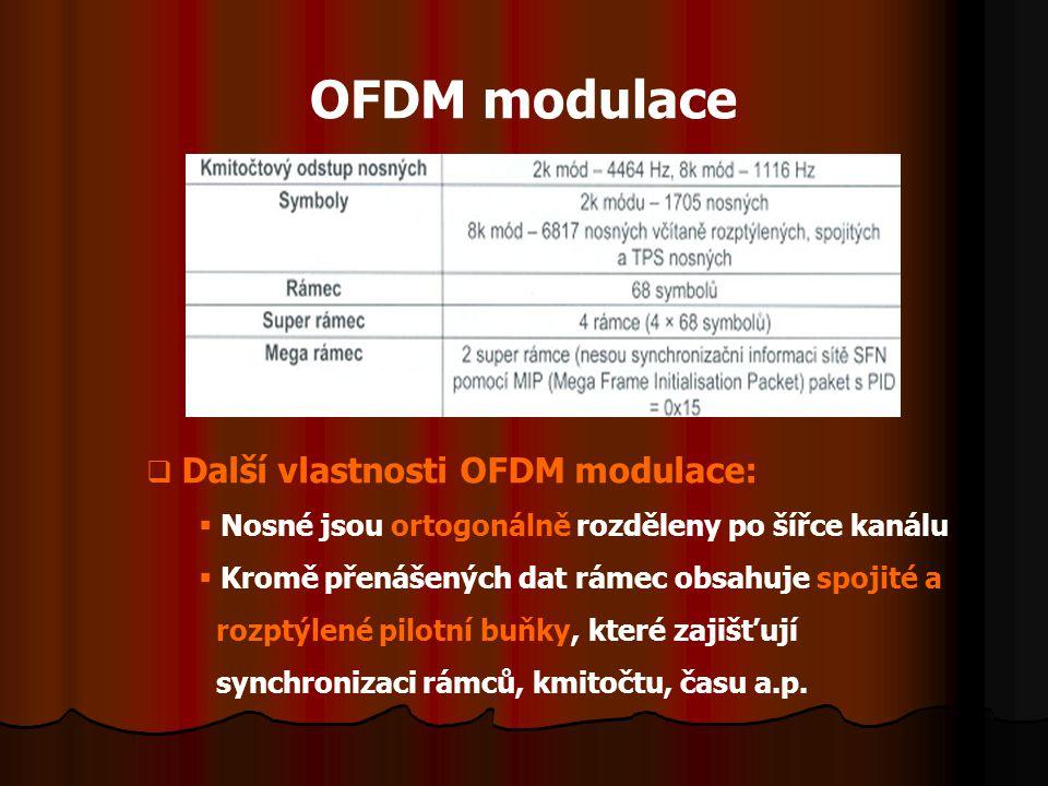 OFDM modulace Další vlastnosti OFDM modulace: