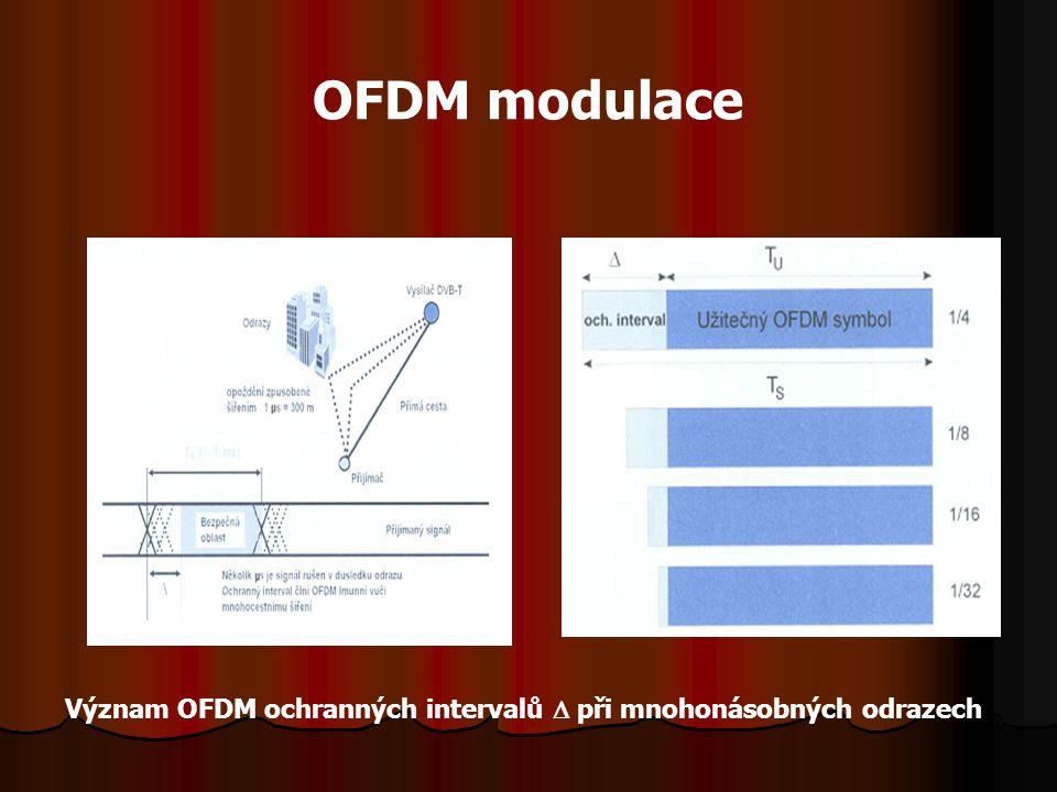 OFDM modulace Význam OFDM ochranných intervalů D při mnohonásobných odrazech