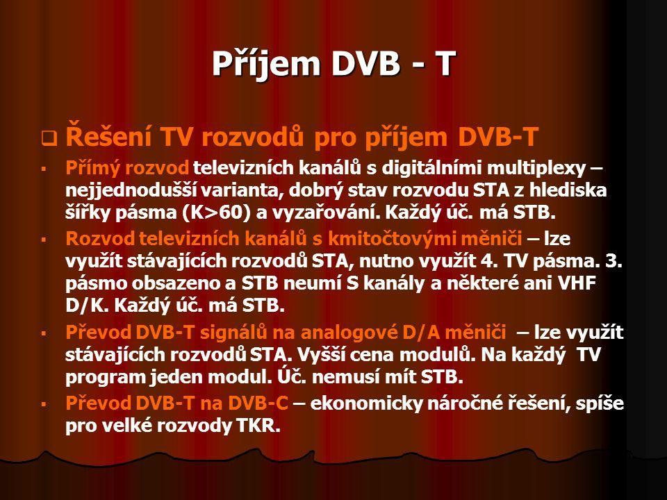 Příjem DVB - T Řešení TV rozvodů pro příjem DVB-T