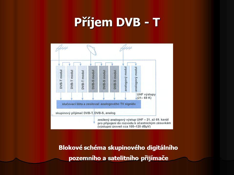 Příjem DVB - T Blokové schéma skupinového digitálního