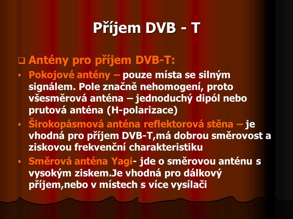 Příjem DVB - T Antény pro příjem DVB-T: