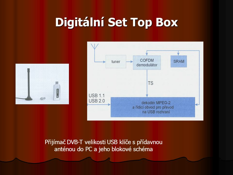 Digitální Set Top Box Přijímač DVB-T velikosti USB klíče s přídavnou anténou do PC a jeho blokové schéma.