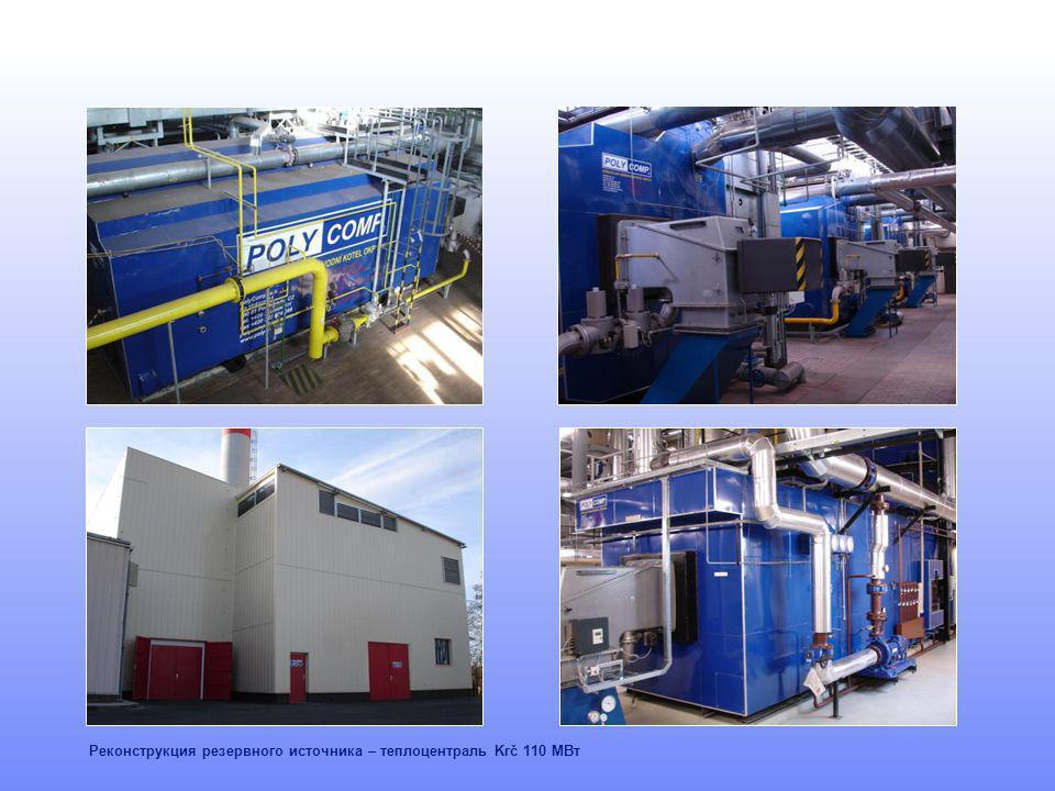 Реконструкция резервного источника – теплоцентраль Krč 110 МВт
