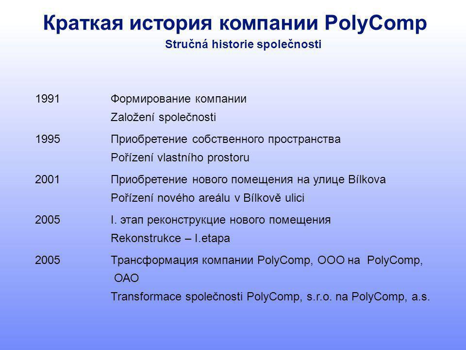 Краткая история компании PolyComp