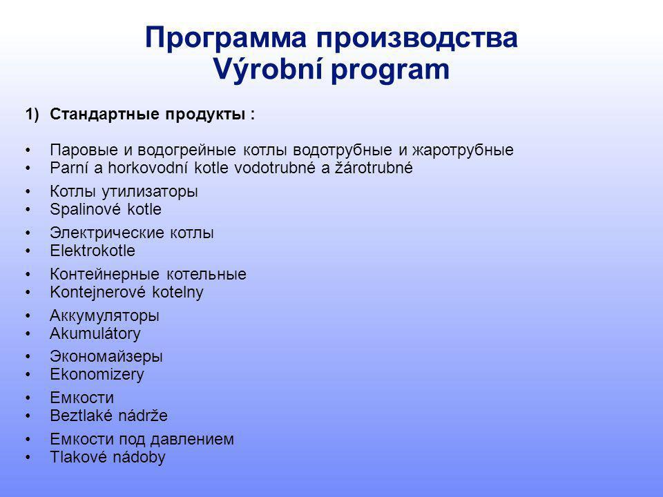 Программа производства