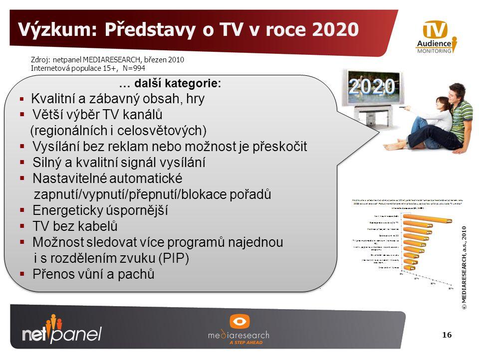 Výzkum: Představy o TV v roce 2020