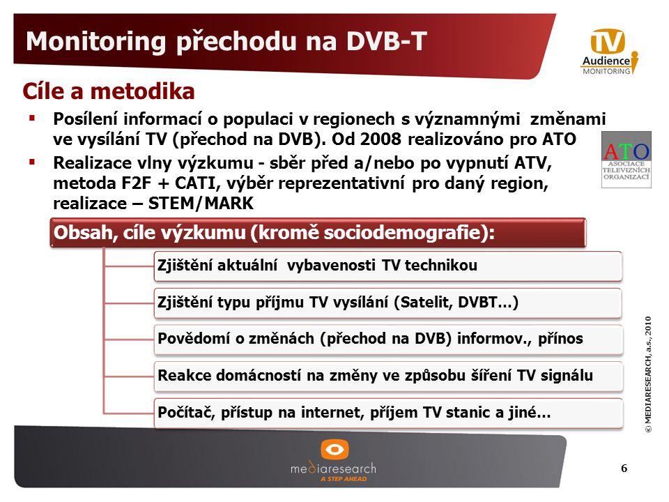 Monitoring přechodu na DVB-T
