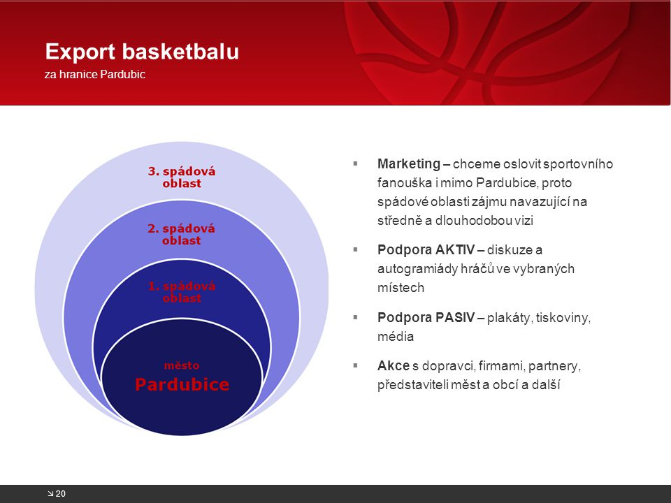 Export basketbalu za hranice Pardubic