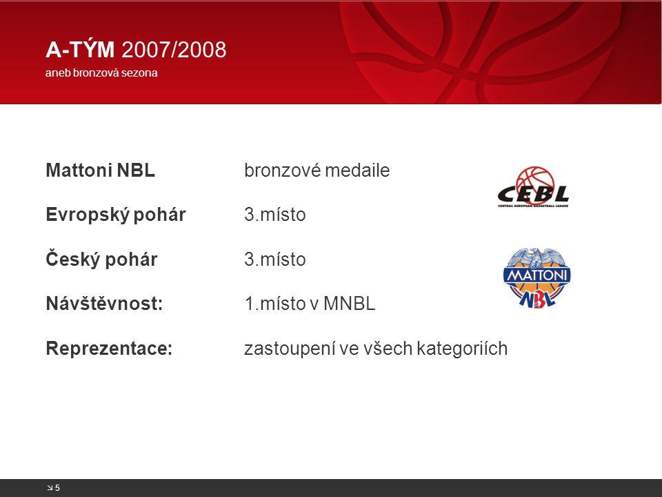 A-TÝM 2007/2008 aneb bronzová sezona