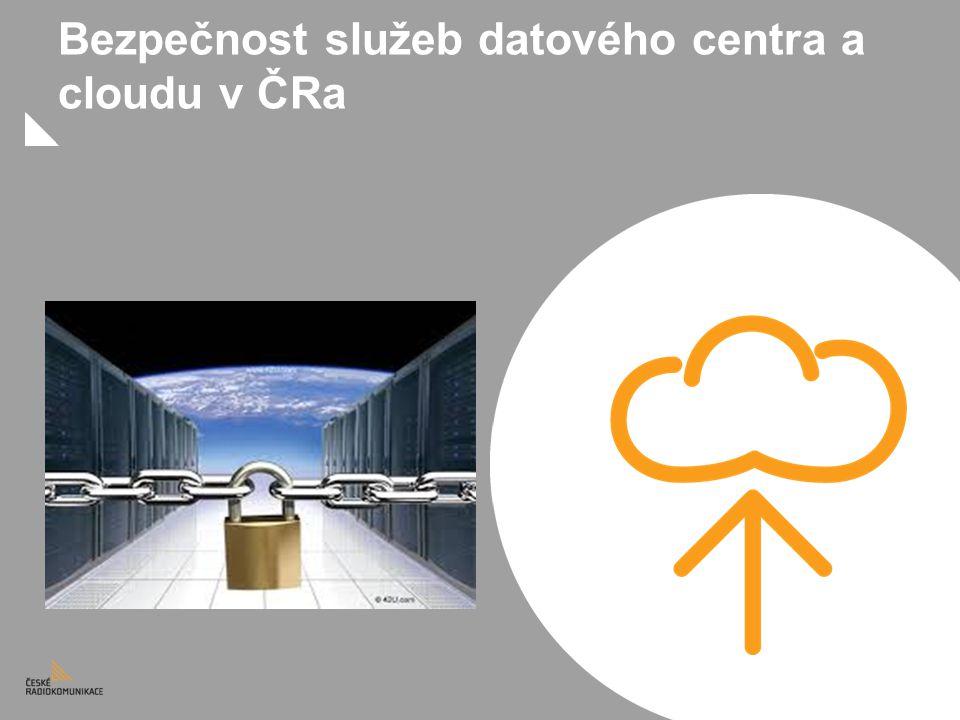 Bezpečnost služeb datového centra a cloudu v ČRa