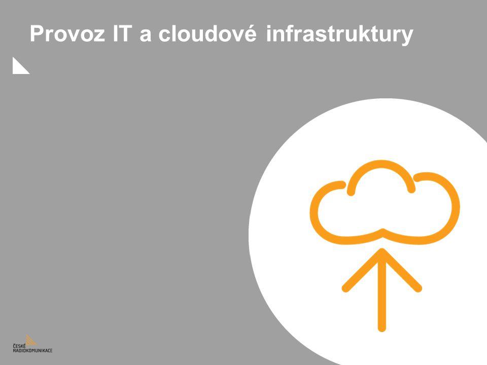 Provoz IT a cloudové infrastruktury