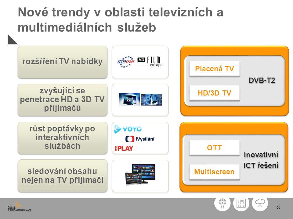 Nové trendy v oblasti televizních a multimediálních služeb