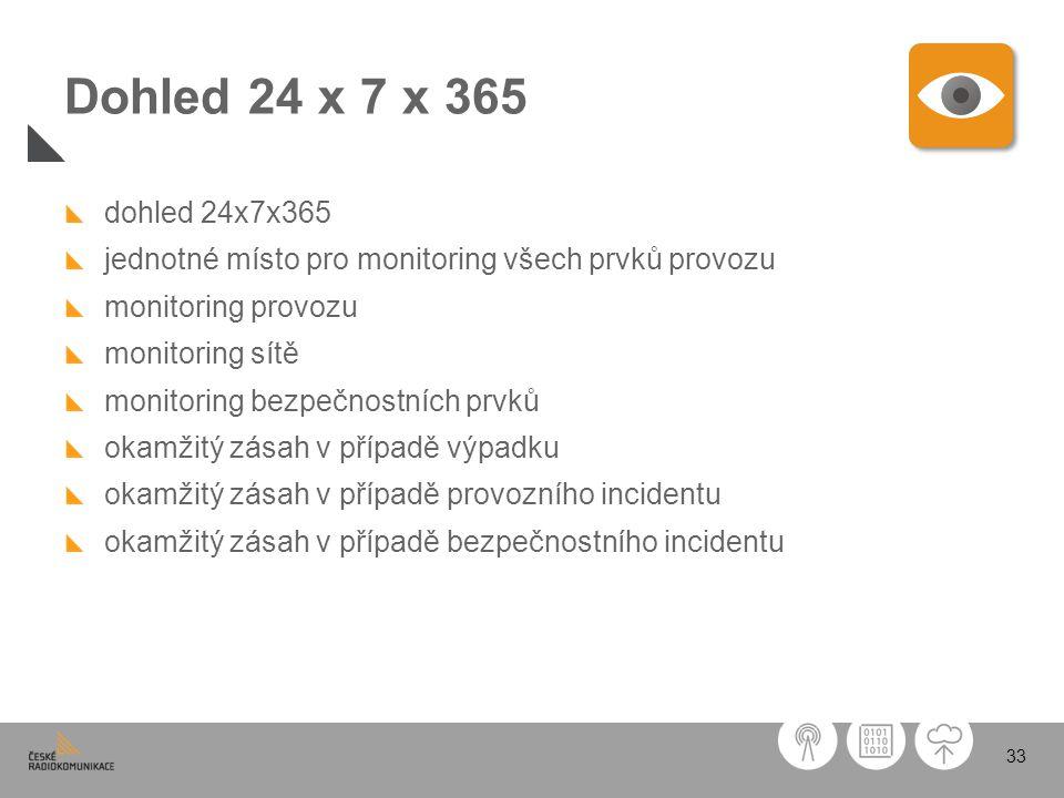 Dohled 24 x 7 x 365 dohled 24x7x365. jednotné místo pro monitoring všech prvků provozu. monitoring provozu.