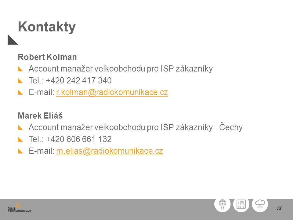 Kontakty Robert Kolman Account manažer velkoobchodu pro ISP zákazníky