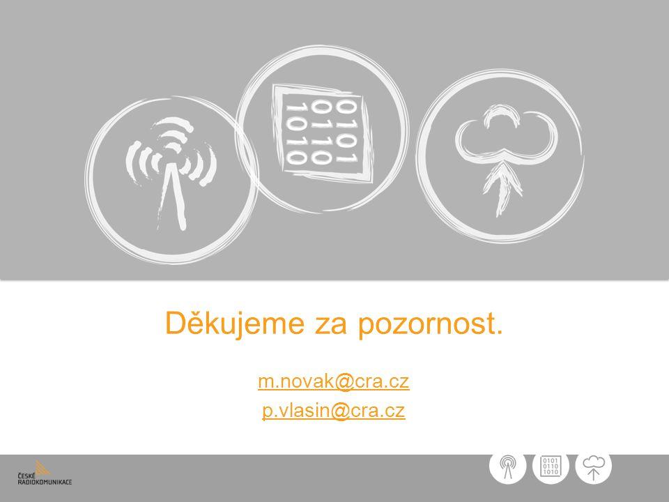 Děkujeme za pozornost. m.novak@cra.cz p.vlasin@cra.cz