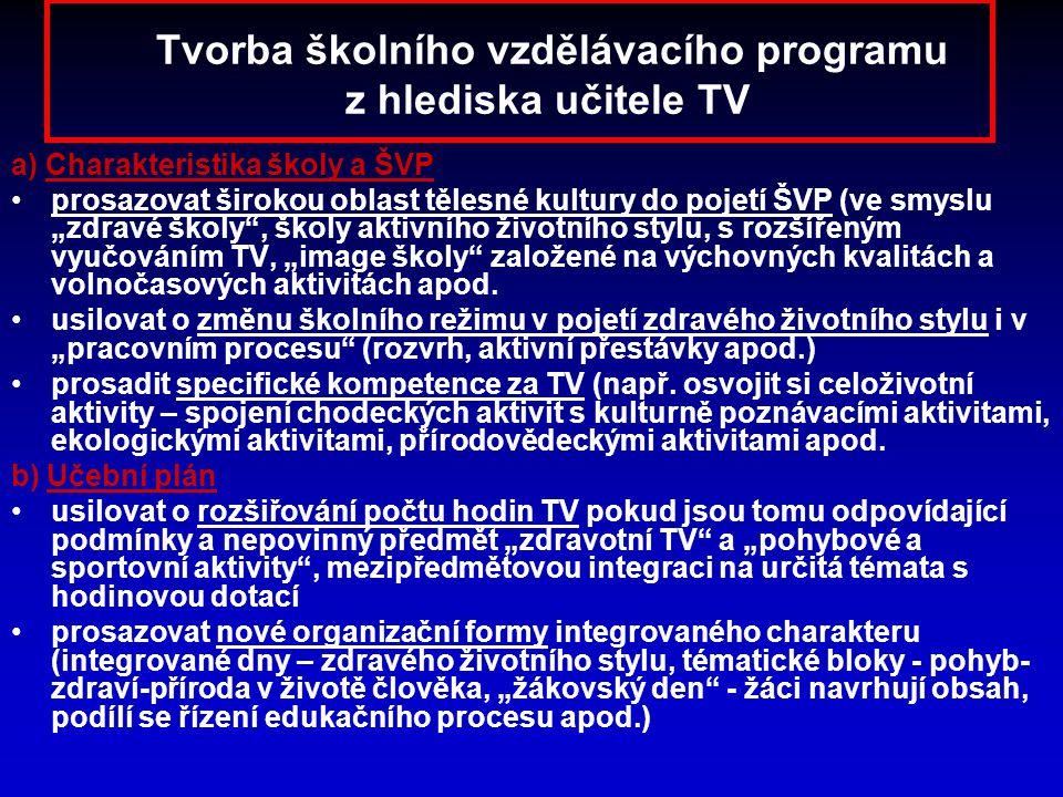 Tvorba školního vzdělávacího programu z hlediska učitele TV