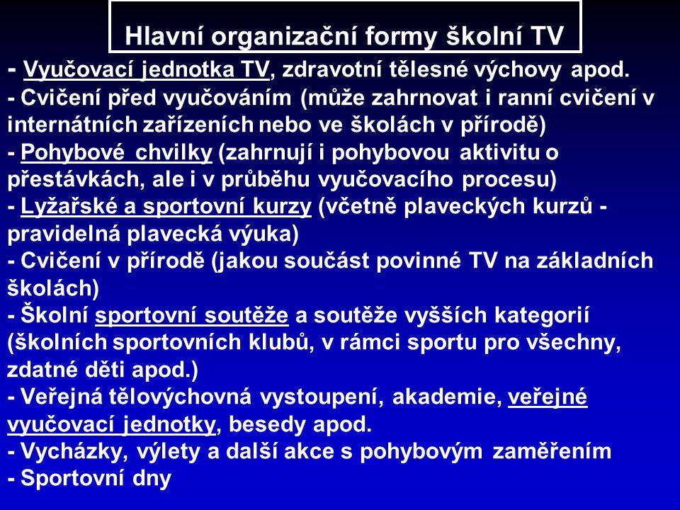 Hlavní organizační formy školní TV - Vyučovací jednotka TV, zdravotní tělesné výchovy apod.