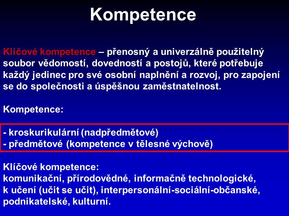 Kompetence Klíčové kompetence – přenosný a univerzálně použitelný soubor vědomostí, dovedností a postojů, které potřebuje každý jedinec pro své osobní naplnění a rozvoj, pro zapojení se do společnosti a úspěšnou zaměstnatelnost.